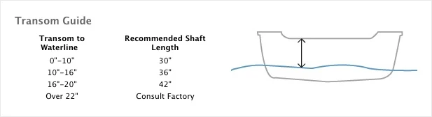 trolling motor shaft length for pontoon boat