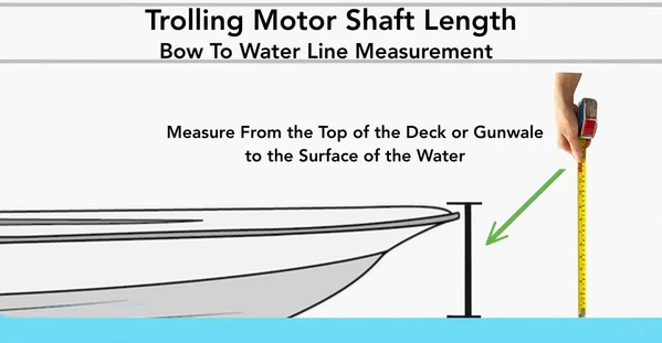 what length shaft for a pontoon boat trolling motor